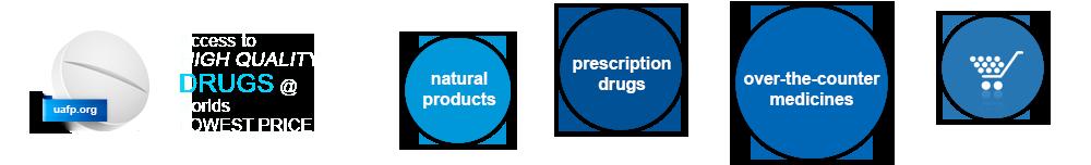 Drugs Online Without a Prescription